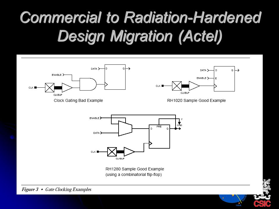 Commercial to Radiation-Hardened Design Migration (Actel)