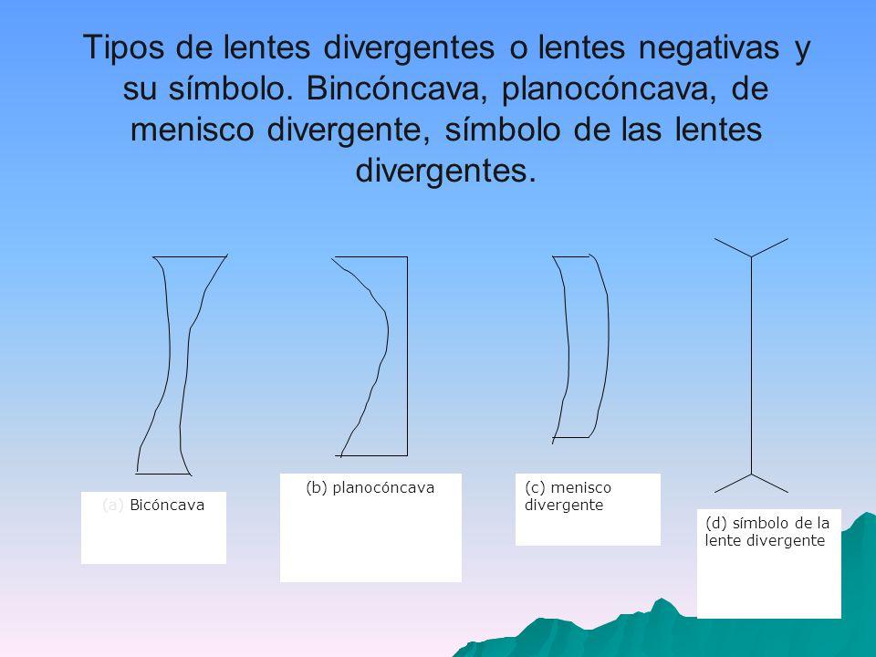 61bc18f6b6 Subtema Las lentes convergentes y divergentes y sus características ...