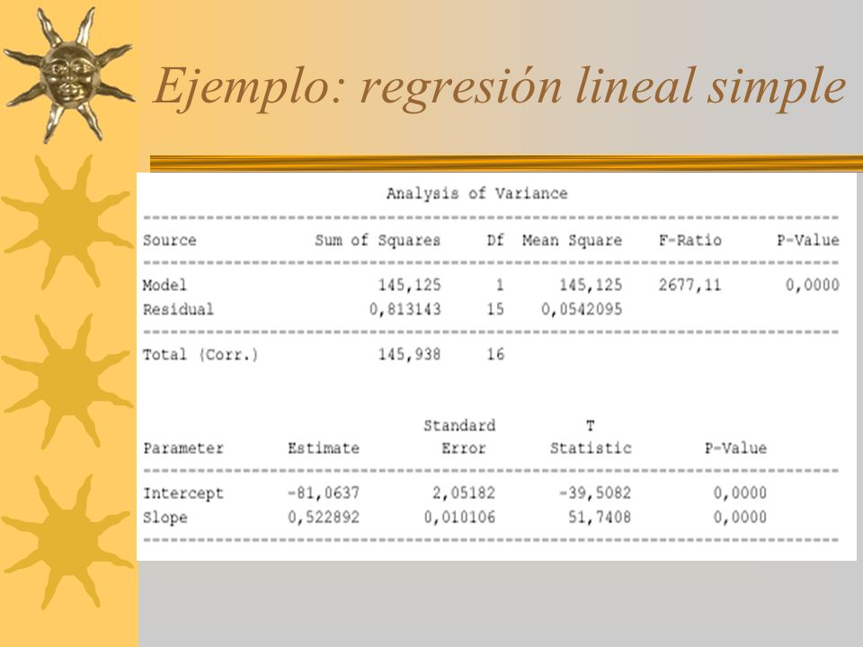 Ejemplo: regresión lineal simple