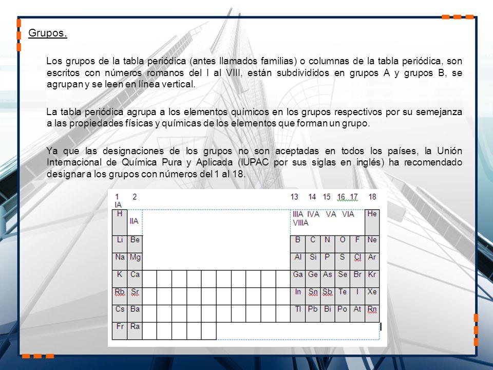 Elementos qumicos y periodicidad tabla peridica de los elementos 4 grupos los grupos de la tabla peridica urtaz Gallery