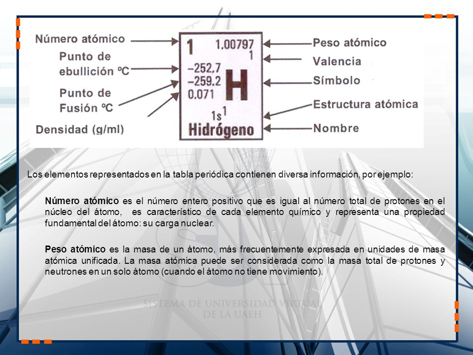 Elementos qumicos y periodicidad tabla peridica de los elementos los elementos representados en la tabla peridica contienen diversa informacin por ejemplo nmero atmico urtaz Gallery
