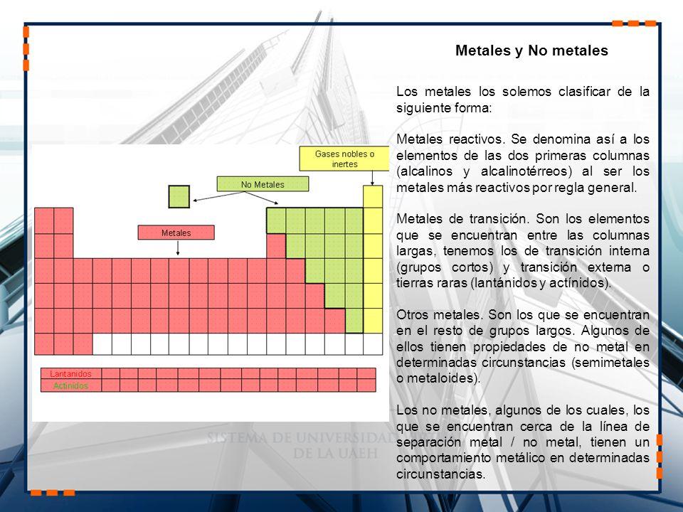 Elementos qumicos y periodicidad tabla peridica de los elementos 6 metales y no metales urtaz Images