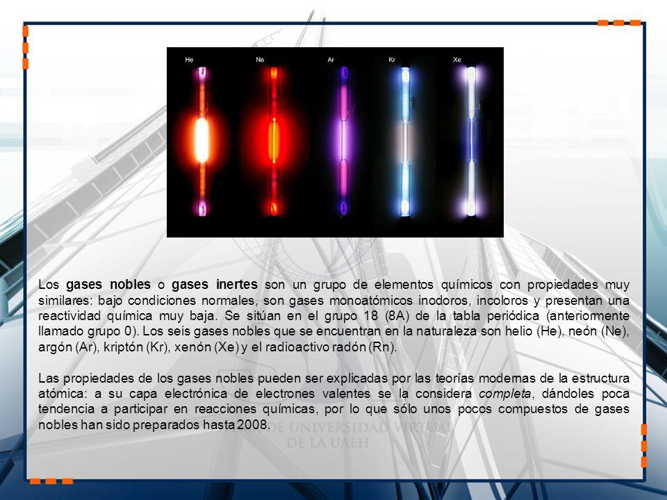 Elementos qumicos y periodicidad tabla peridica de los elementos los gases nobles o gases inertes son un grupo de elementos qumicos con propiedades muy similares 9 evolucin de la tabla peridica urtaz Gallery