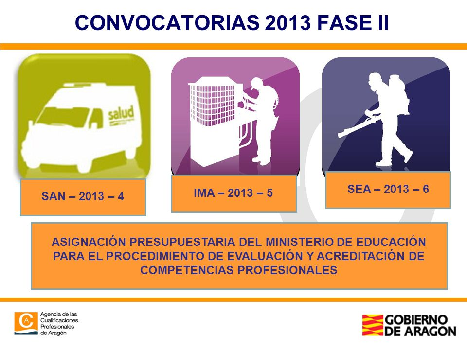 CONVOCATORIAS 2013 FASE II SEA – 2013 – 6 IMA – 2013 – 5
