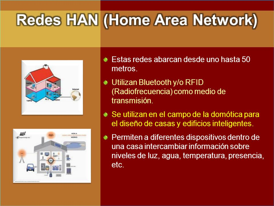 Redes HAN (Home Area Network)