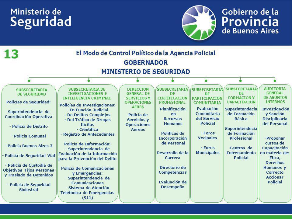 Hacia un nuevo paradigma en materia de seguridad ciudadana for Portal de servicios internos policia