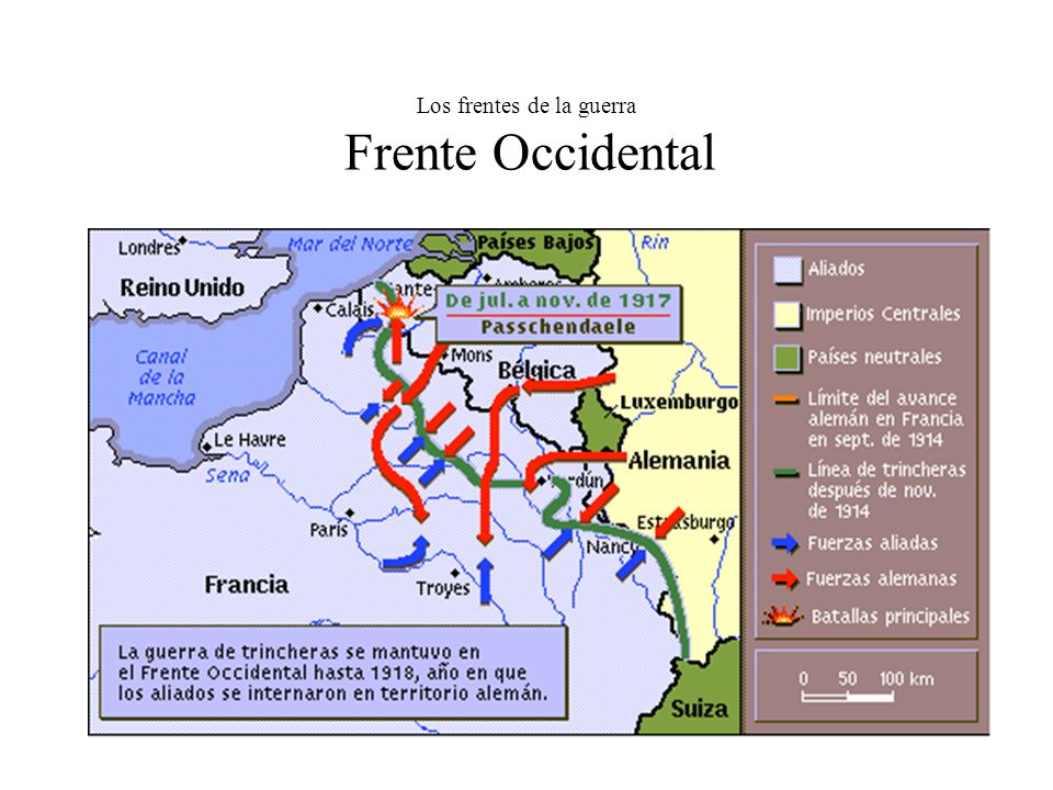 Los frentes de la guerra Frente Occidental