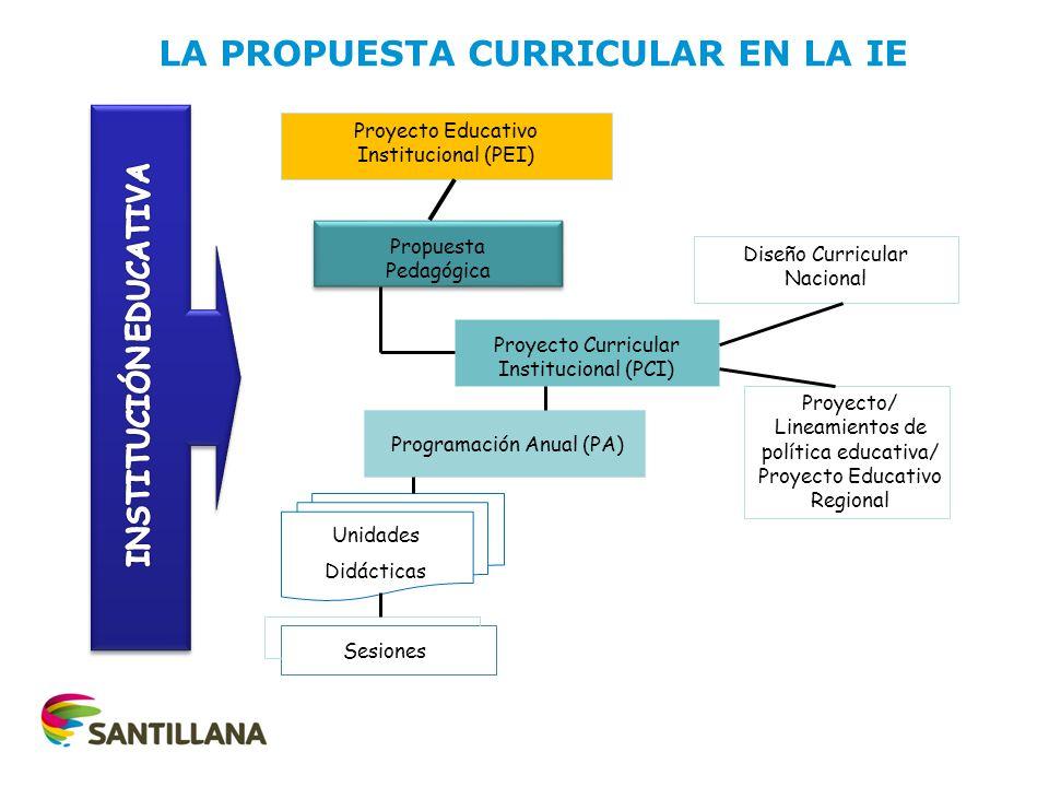 Proyecto Curricular Institucional Ppt Video Online Descargar