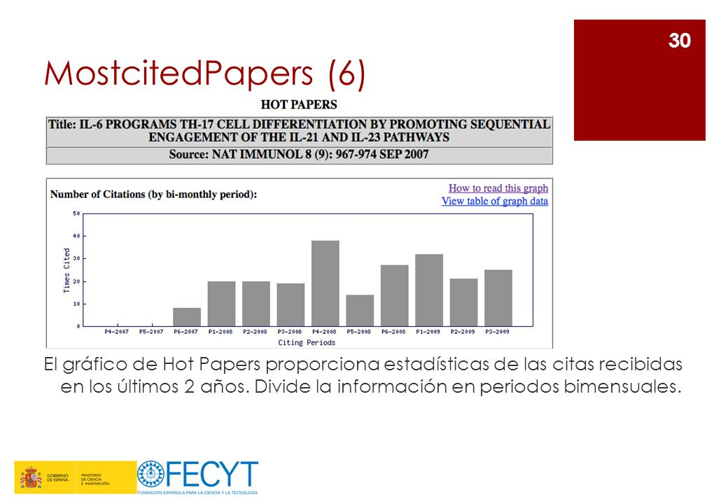 MostcitedPapers (6)