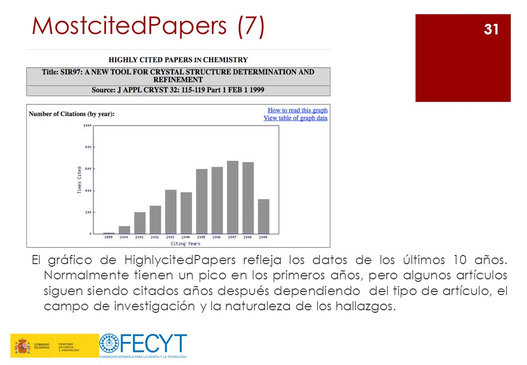 MostcitedPapers (7)