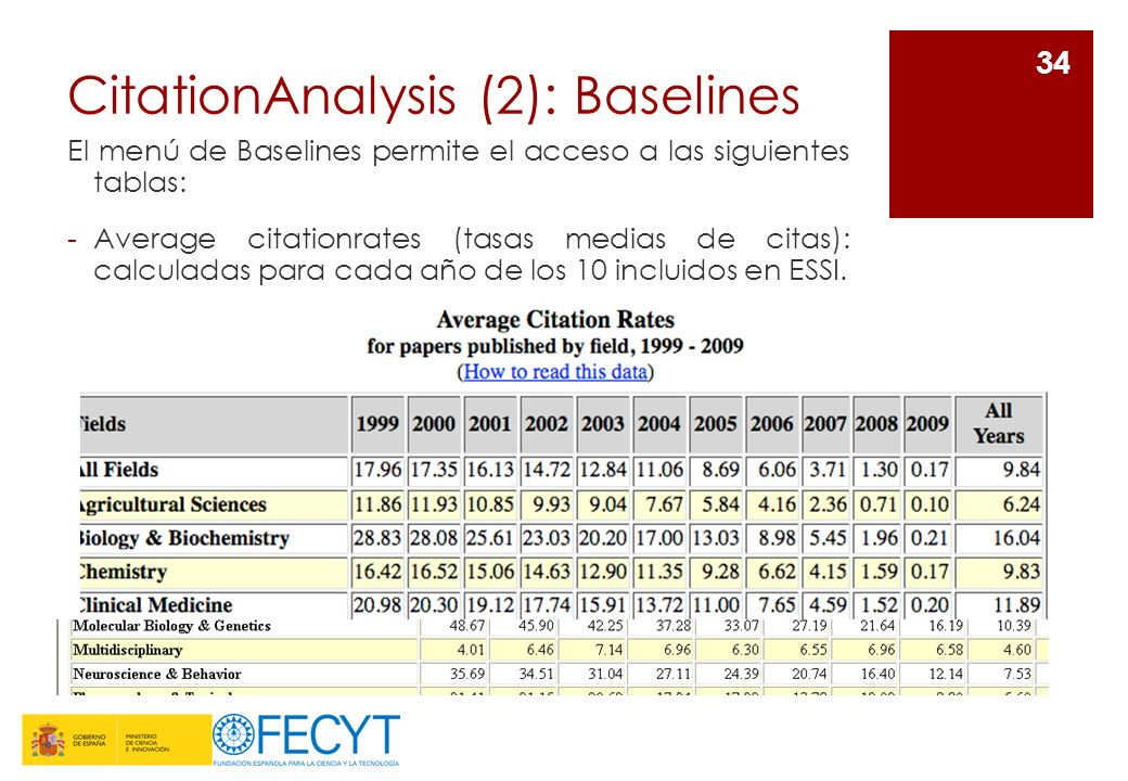 CitationAnalysis (2): Baselines