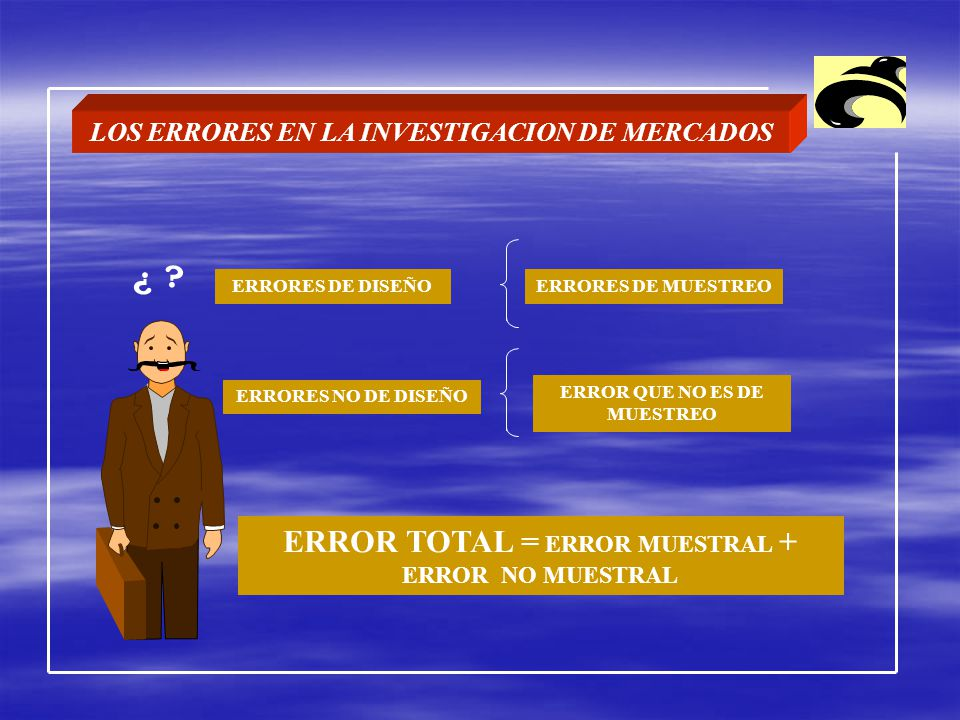 ERROR TOTAL = ERROR MUESTRAL + ERROR NO MUESTRAL