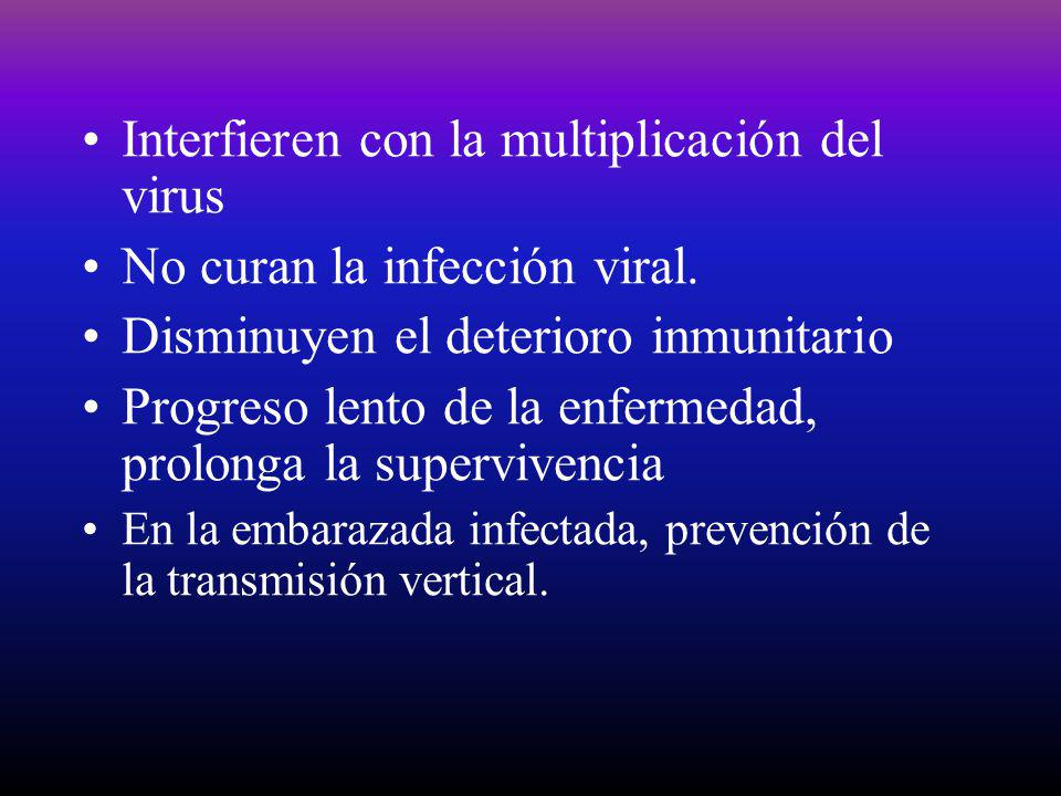 Interfieren con la multiplicación del virus