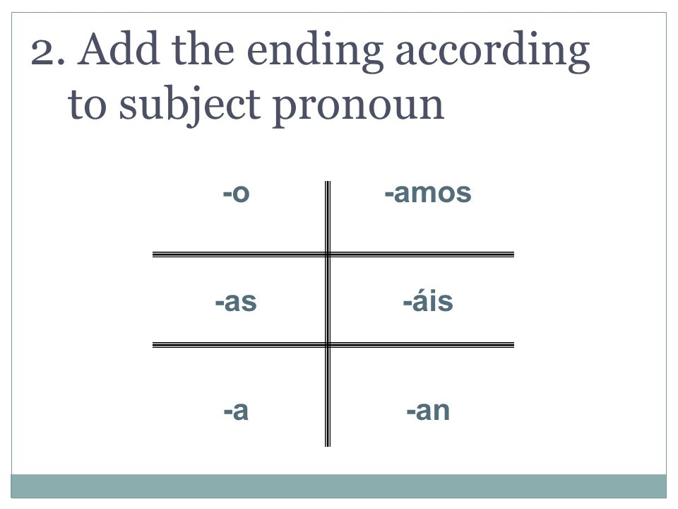 2. Add the ending according to subject pronoun