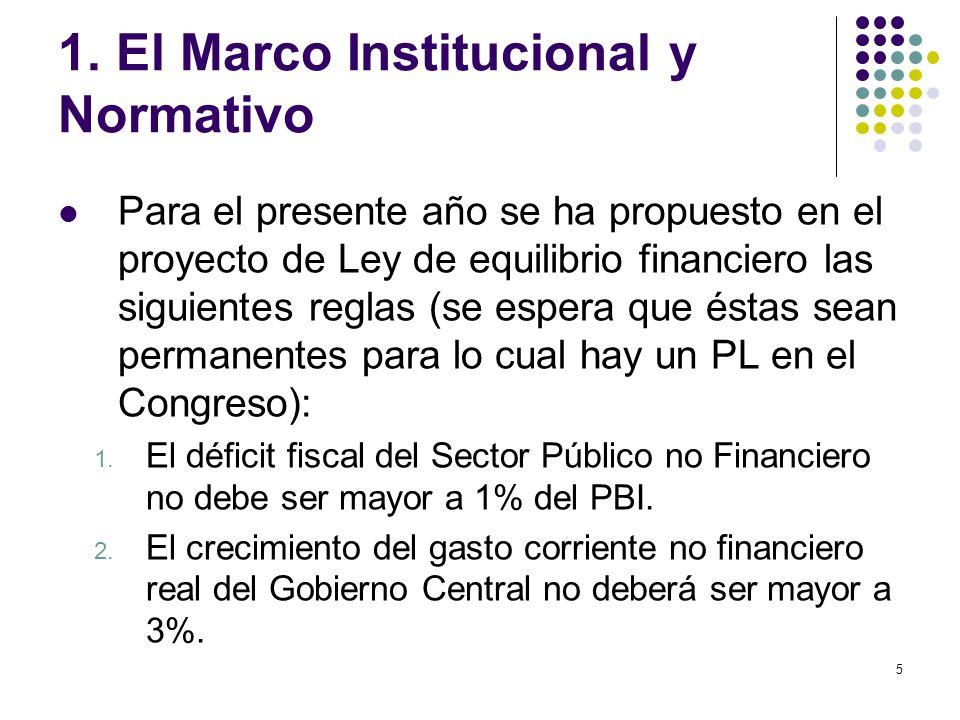 EL MARCO MACROECONÓMICO Y LOS INGRESOS DEL PRESUPUESTO PÚBLICO - ppt ...