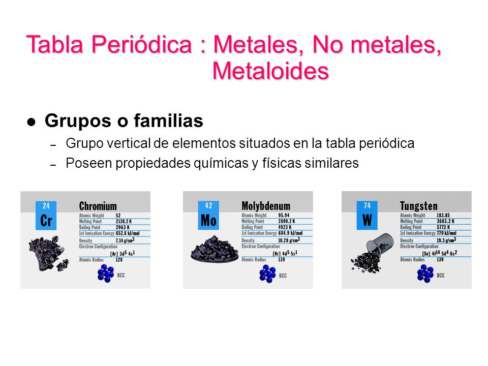 Tabla periodica y propiedades peridicas de los elementos ppt grupos o familias tabla peridica metales no metales metaloides urtaz Choice Image