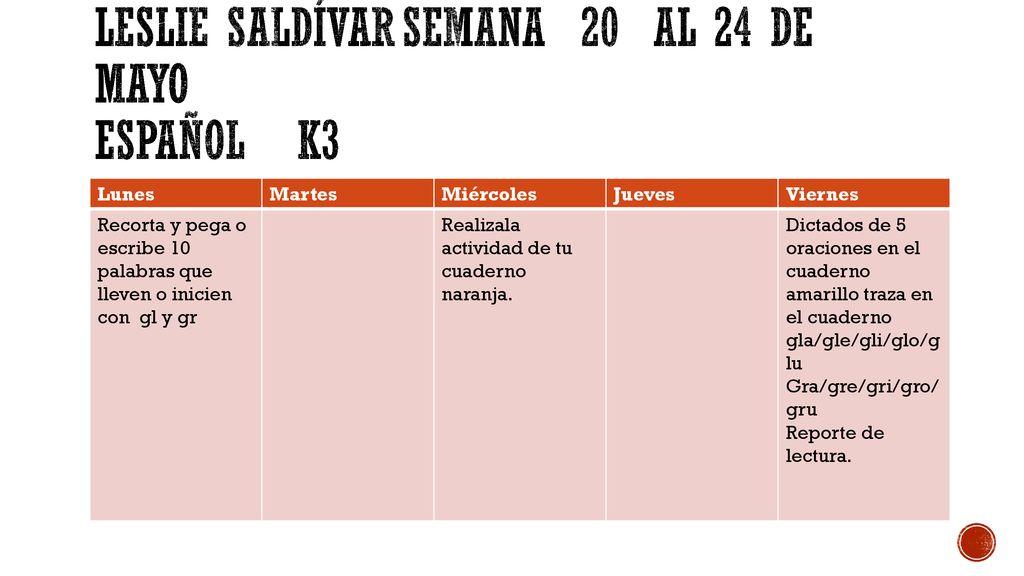 Español Tareas Del Mes De Mayo Ppt Descargar