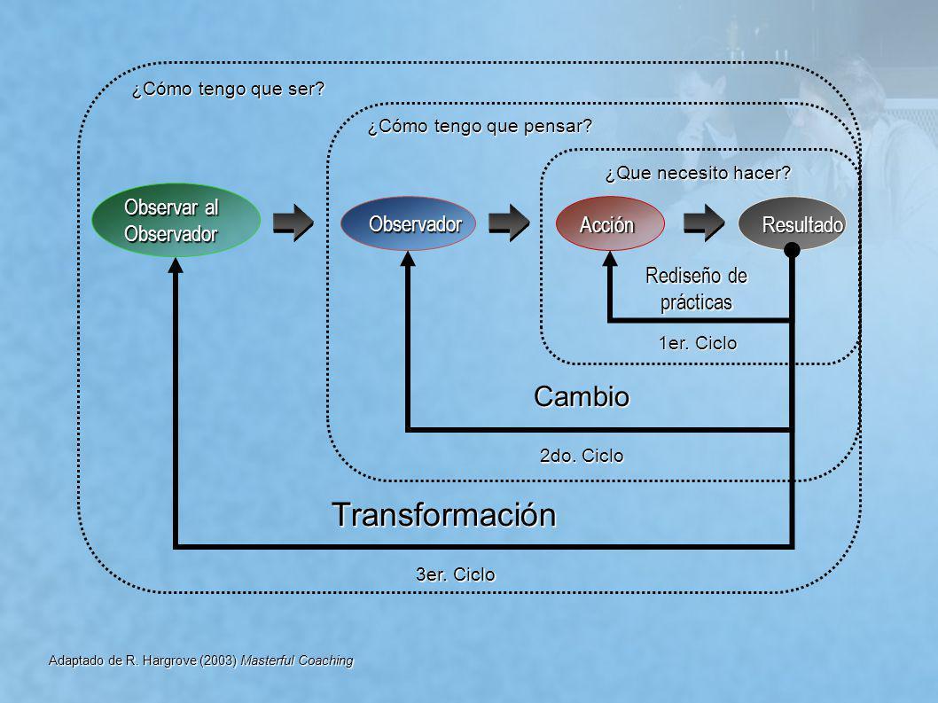 Transformación Cambio Observar al Observador Observador Acción