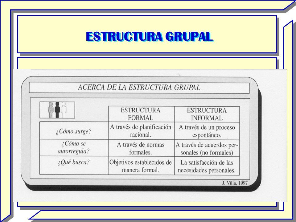 Generalidades Sobre Grupos Ppt Descargar