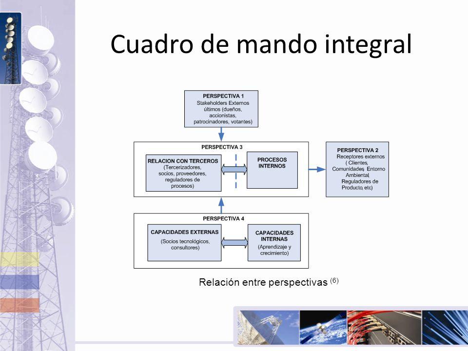 Único Proveedores Cuadro De Marco Ideas - Ideas Personalizadas de ...
