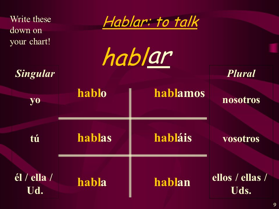 ar habl Hablar: to talk habl o as a amos áis an Singular yo tú