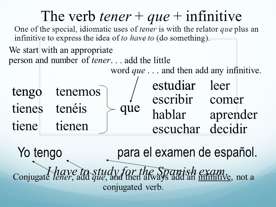 The verb tener + que + infinitive