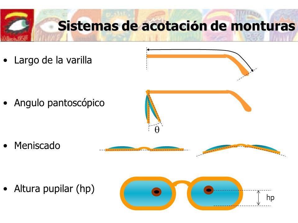 Tema 1. Sistemas de acotación de monturas y nomenclatura - ppt video ...