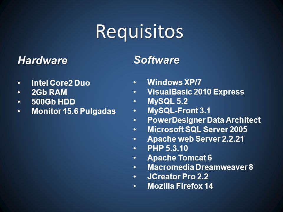 Requisitos Hardware Software Intel Core2 Duo Windows XP/7 2Gb RAM