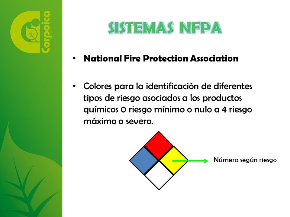 SISTEMAS NFPA National Fire Protection Association