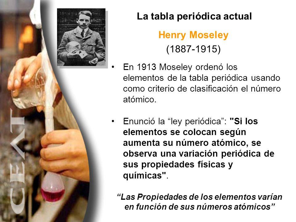 Tabla peridica y propiedades peridicas ppt video online descargar la tabla peridica actual urtaz Image collections