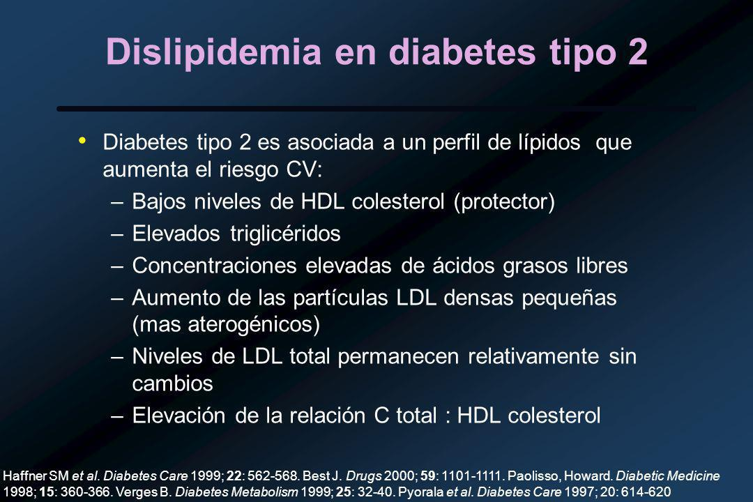 Diapositivas de diabetes tipo 1 y 2 ppt