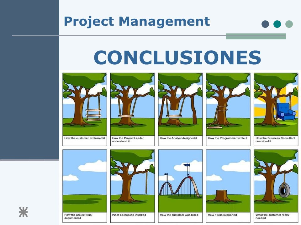 Project Management CONCLUSIONES