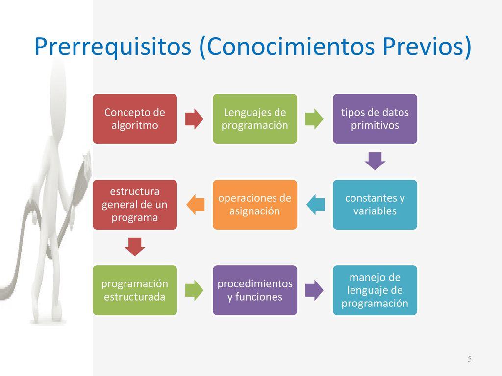 Universidad Autónoma Del Estado De México Ppt Descargar