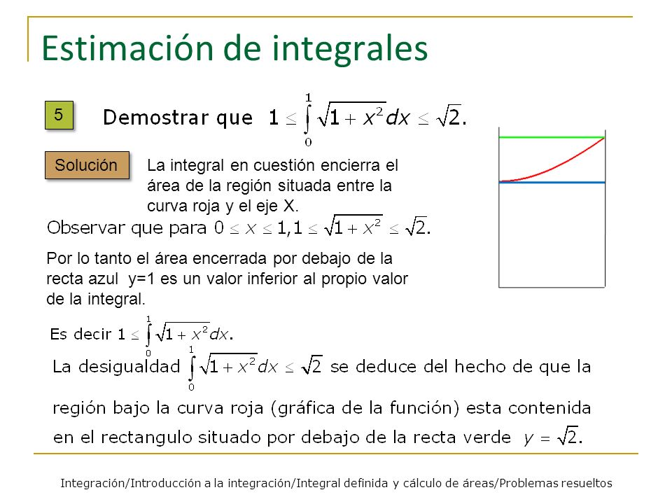 Estimación de integrales