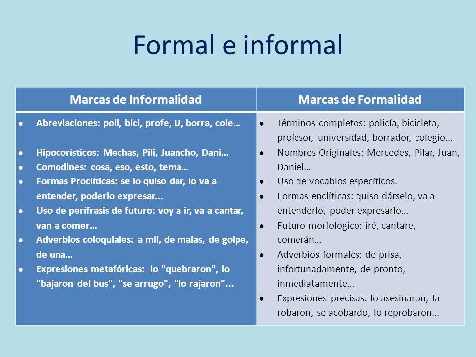 Lenguaje Formal E Informal Ppt Video Online Descargar