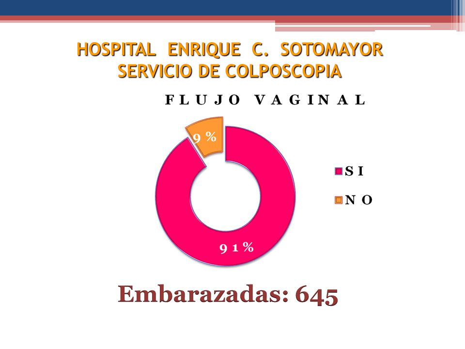 HOSPITAL ENRIQUE C. SOTOMAYOR SERVICIO DE COLPOSCOPIA
