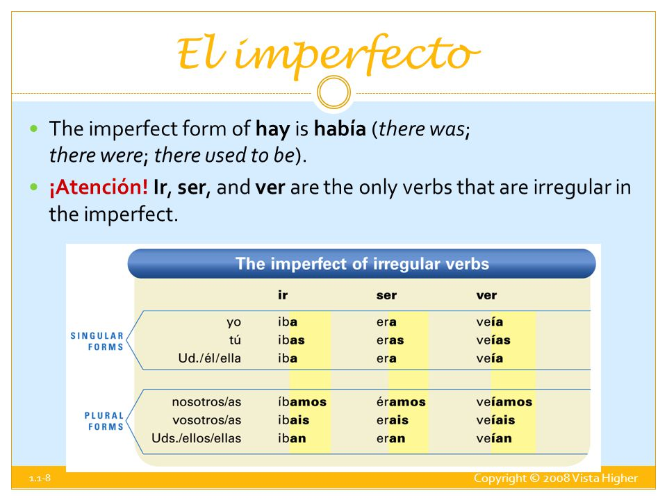 El imperfecto The imperfect form of hay is había (there was; there were; there used to be).