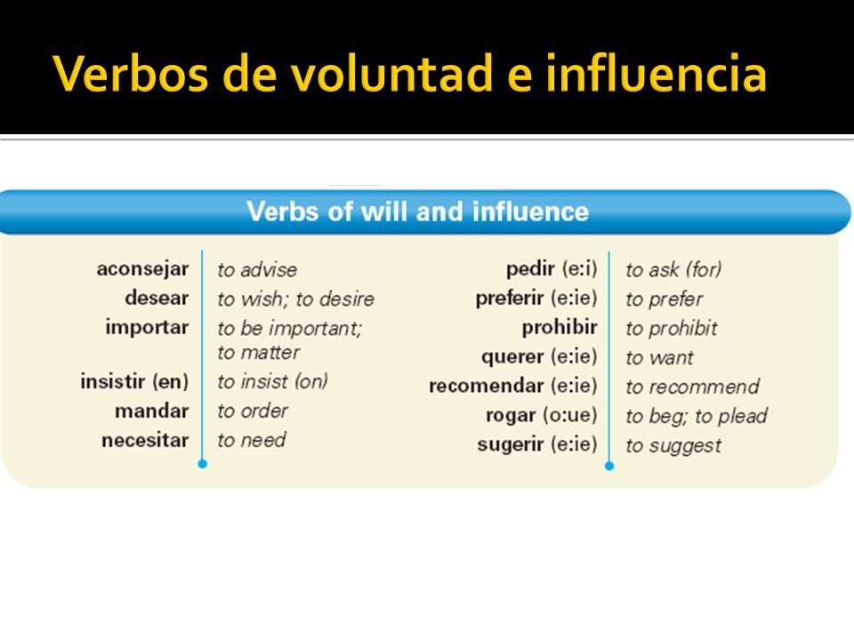 Verbos de voluntad e influencia