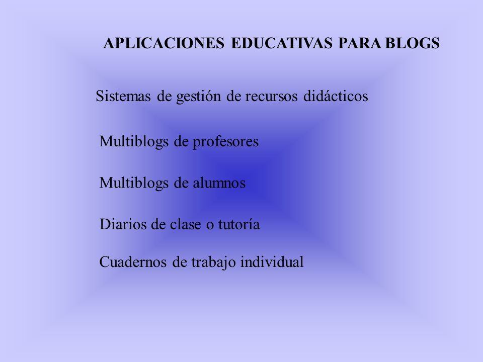 APLICACIONES EDUCATIVAS PARA BLOGS