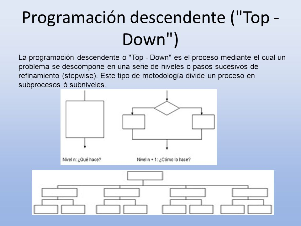 Programación descendente ( Top - Down )