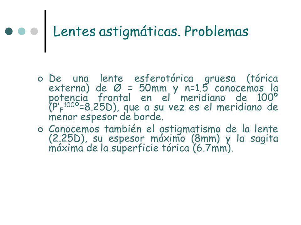 5e27a60053 Lentes astigmáticas. Problemas - ppt descargar