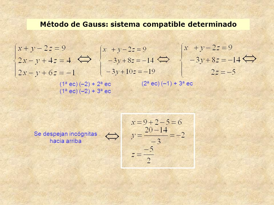 Método de Gauss: sistema compatible determinado