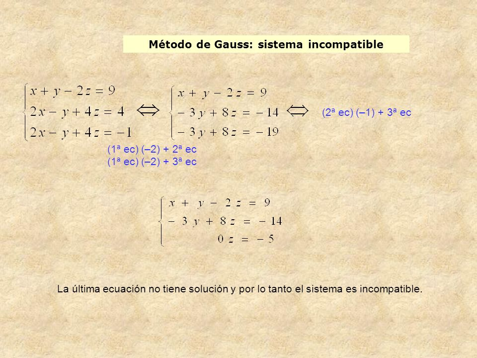 Método de Gauss: sistema incompatible