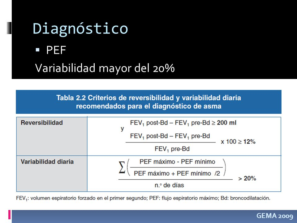 Diagnóstico PEF Variabilidad mayor del 20% GEMA 2009