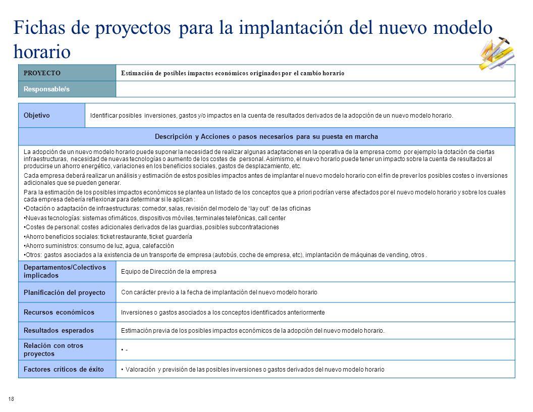 Área 3 Metodología de implantación de un nuevo modelo horario ...