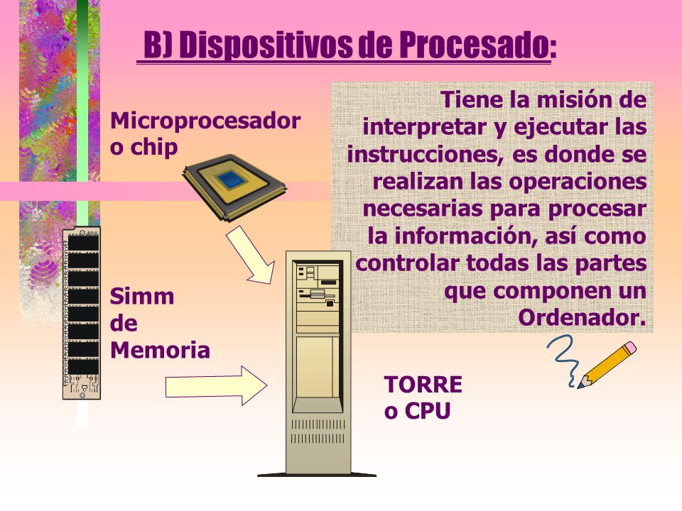 B) Dispositivos de Procesado: