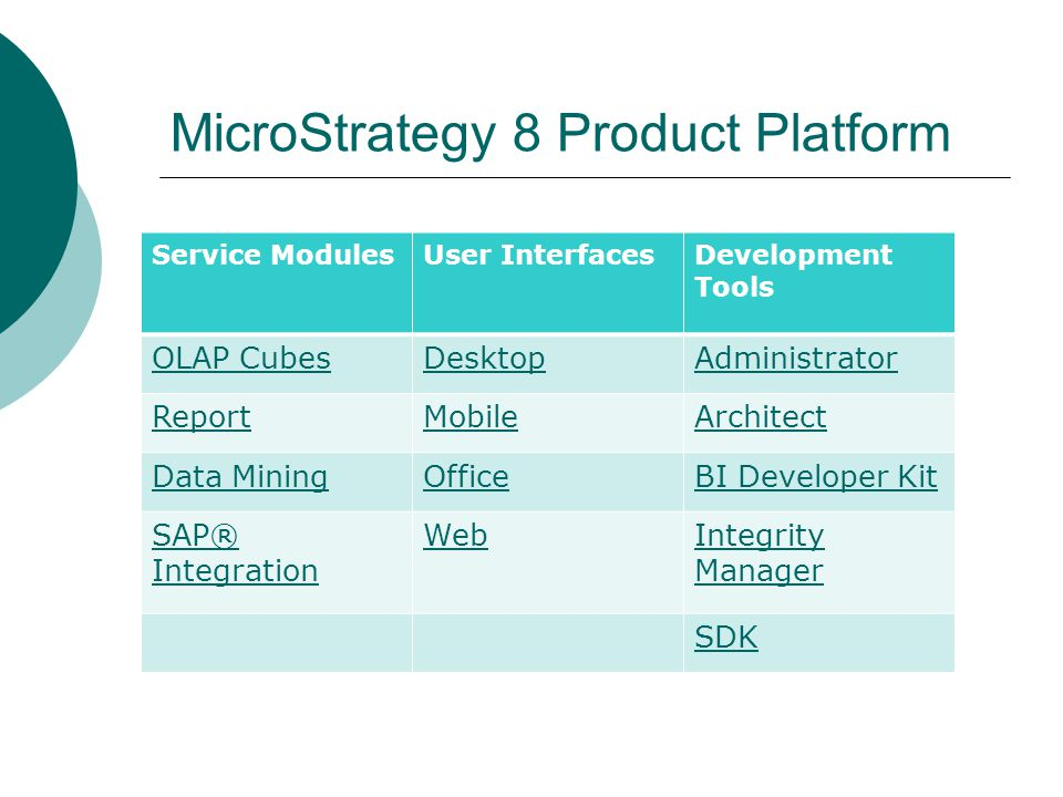 MicroStrategy 8 Product Platform
