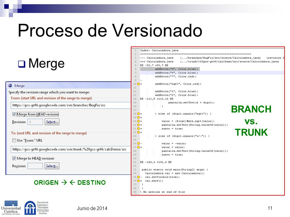 Proceso de Versionado Merge BRANCH vs. TRUNK ORIGEN   DESTINO