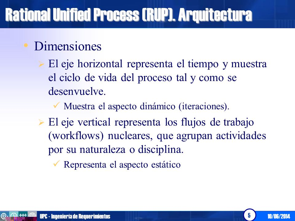 Rational Unified Process (RUP). Arquitectura