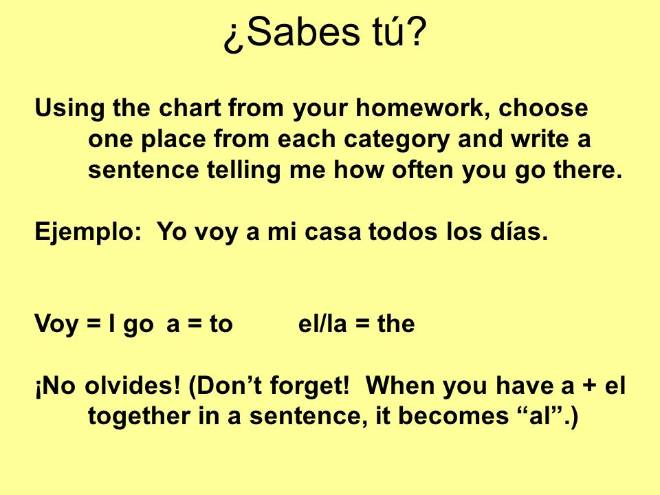 ¿Sabes tú Using the chart from your homework, choose one place from each category and write a sentence telling me how often you go there.